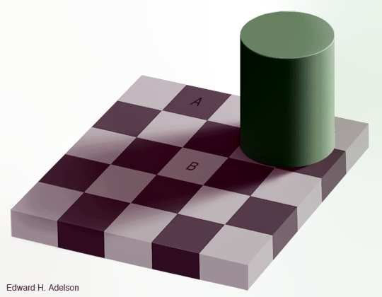 Edward Adelson's checkerboard illusion where square A appears to be on a dark colour and square B appears light, but they are the same colour.